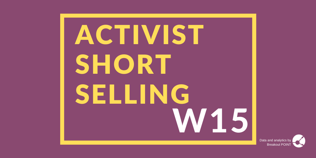 Activist Short Reports in W15