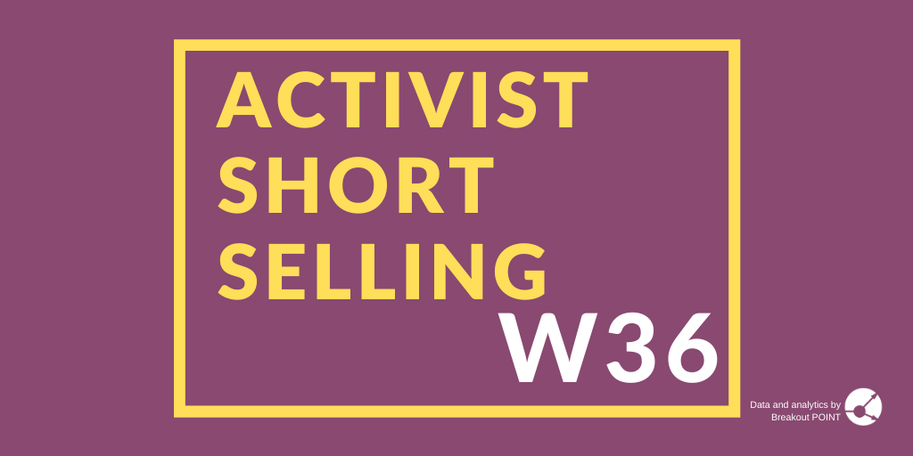 Activist Short Selling in W36