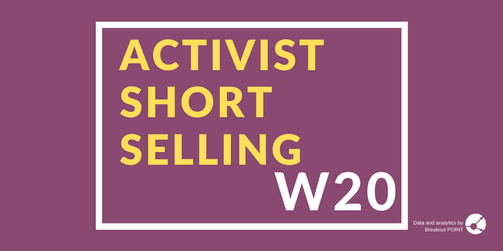 Activist Short Selling in W20