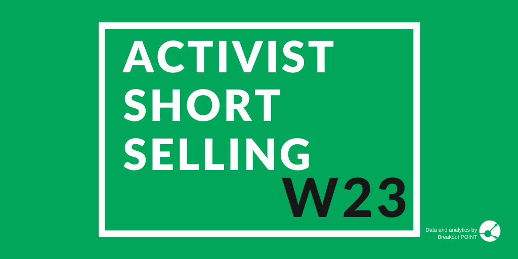Activist Short Selling in W23