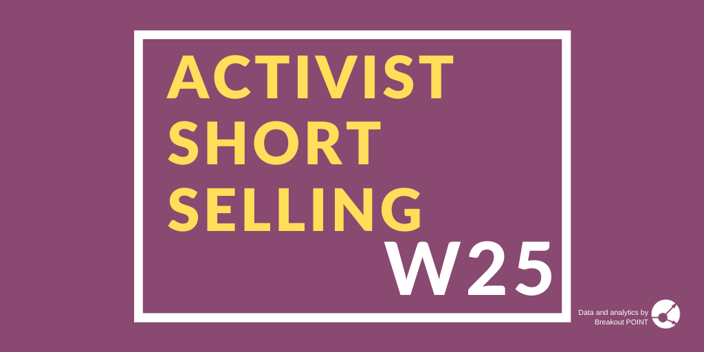 Activist Short Selling in W25