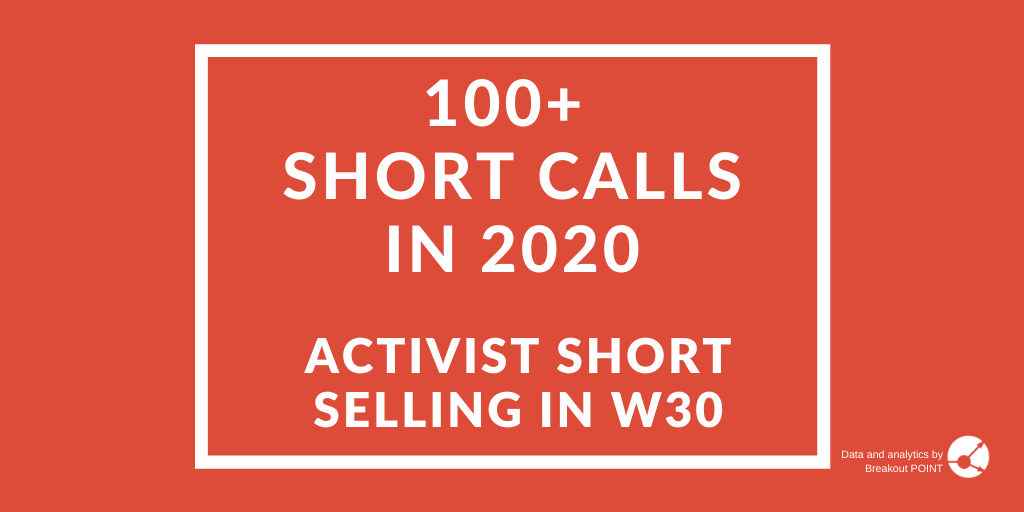 Activist Short Selling in W30