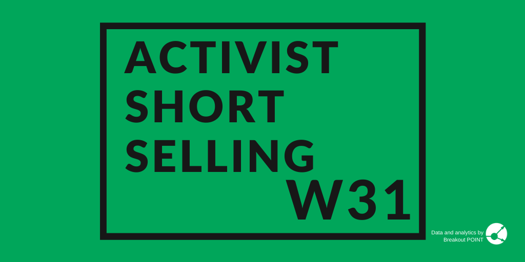 Activist Short Selling in W31