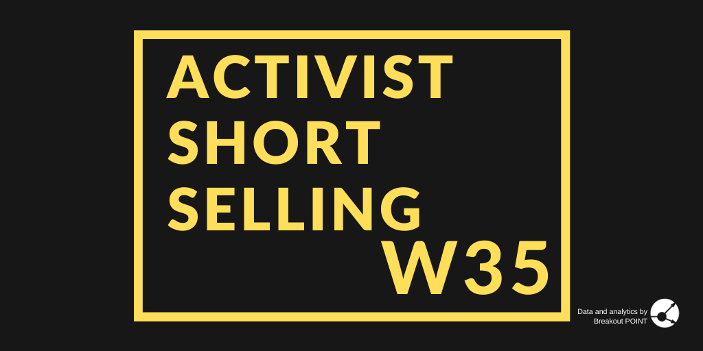 Activist Short Selling in W35