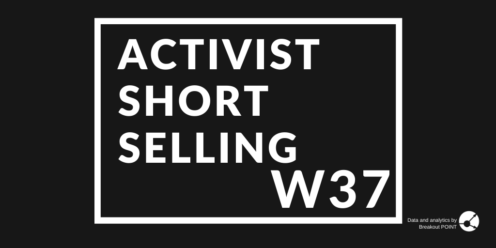Activist Short Selling in W37