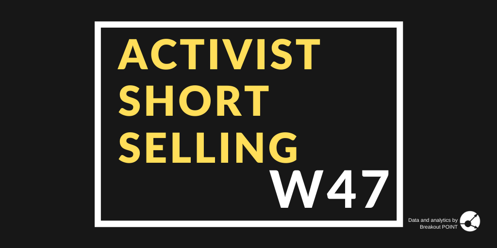 Activist Short Selling in W47
