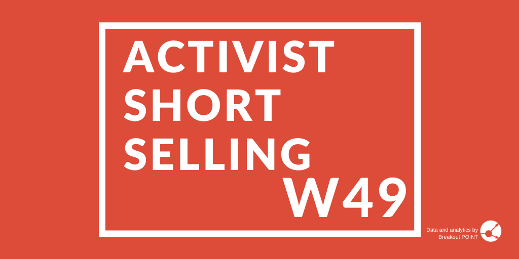 Activist Short Selling in W49