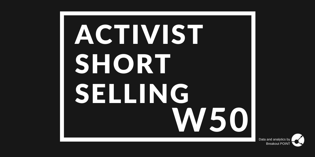 Activist Short Selling in W50