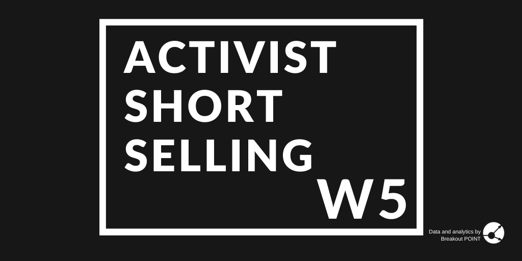 Activist Short Selling in W5