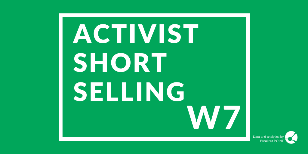 Activist Short Selling in W7