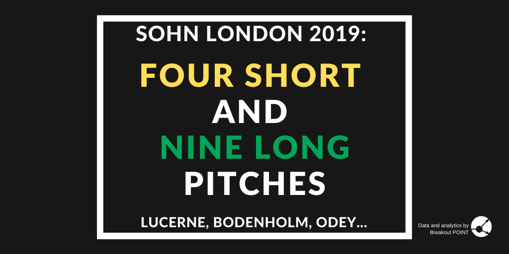 Sohn London 2019 - Short and Long Pitches