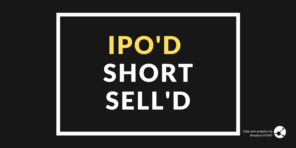 Short-Selling European IPOs
