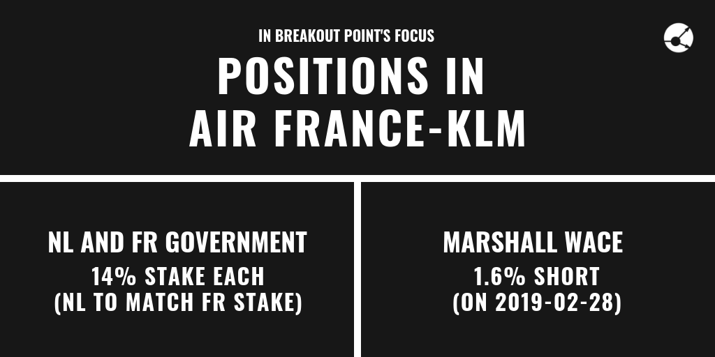 Who is building a (short) Air France-KLM stake?