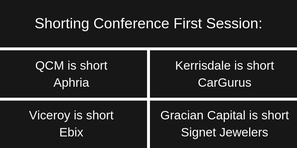Shorting at Shorting Conference